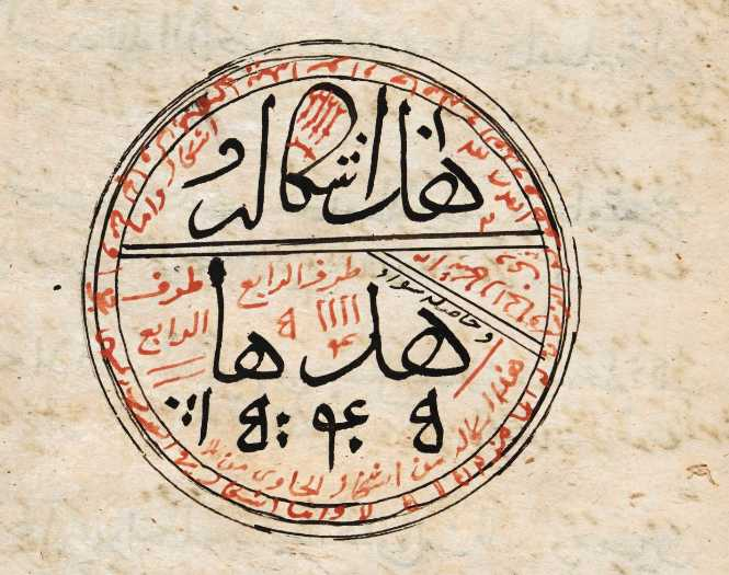 Inikah Manuskrip Pegon Tertua di Dunia? 2